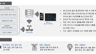 아이디비 '바로 Go' 실시간 설비 상태 모니터링
