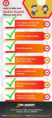 7 WAYS TO TAKE YOUR SPOKEN ENGLISH FLUENCY NEXT LEVEL