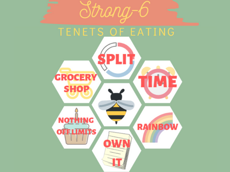 Strong 6 Tenets of Healthy Eating, My Personal Guide For a Balanced Diet