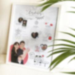 Affiche décorative dates importantes