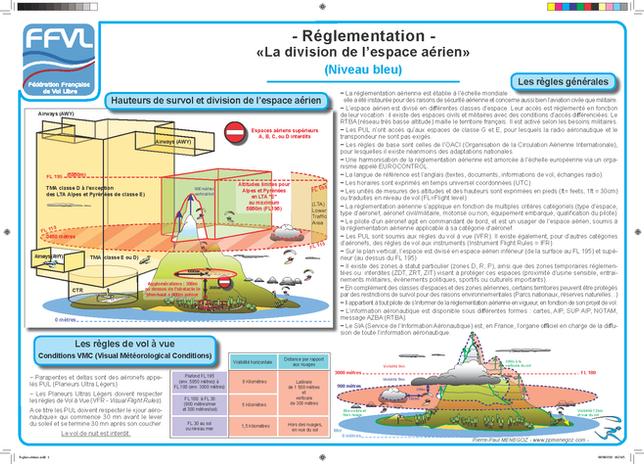 12-Reglementation 2019
