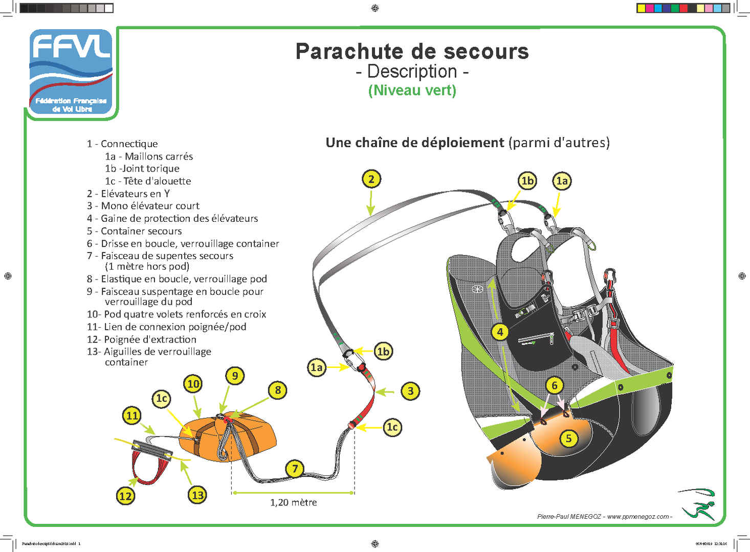 9-Parachute descriptif chaine 2019