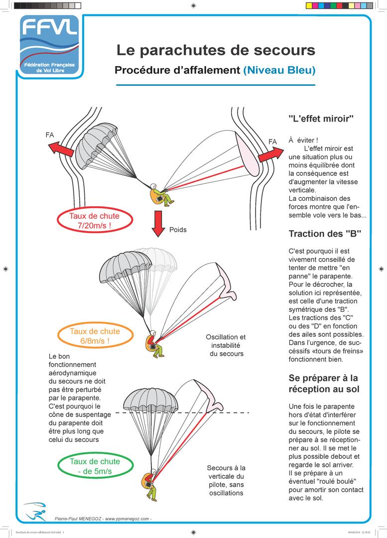8-Parachute de secours affalement 2019