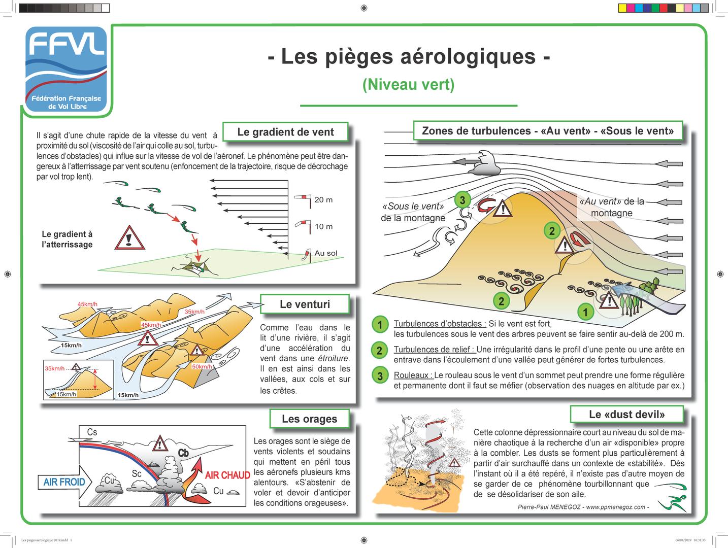 5-Les pieges aerologiques 2019.