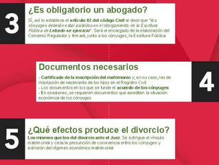 El divorcio ante notario en 6 Pasos