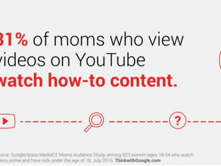 Moms like to engage with brands when...