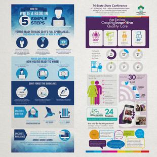 Various Infographics