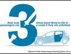 Should I really wear my seat belt....