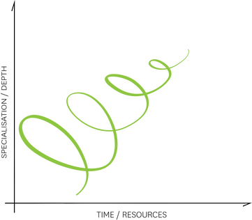 D4C spiral.png