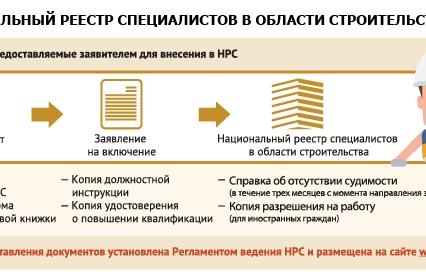 Национальный реестр специалистов