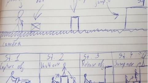 Basic level layout idea