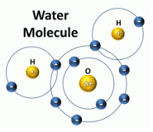Structure of Atoms