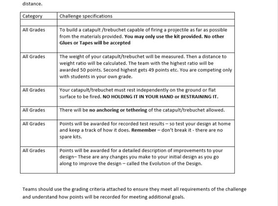 Challenge Document P3