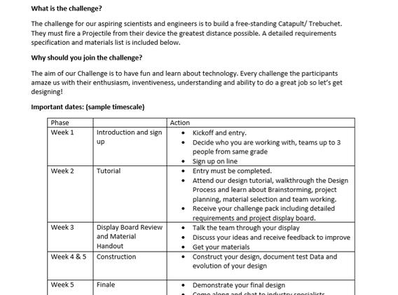 Challenge Document P1