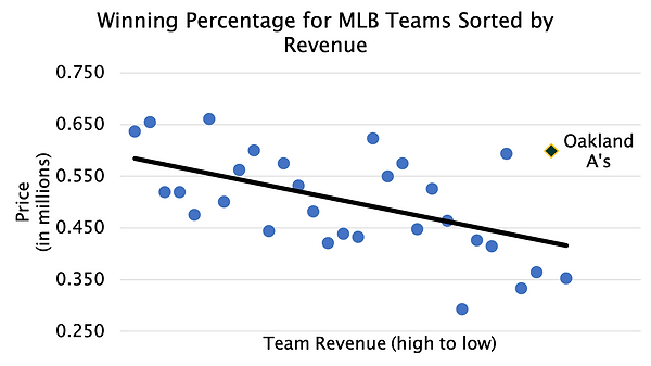 Scatterplot.png