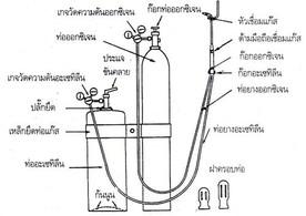 มาเรียนรู้เบื้องต้นเกี่ยวกับ การเชื่อมด้วยก๊าซ กันเถอะ