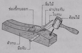 กบไสไม้ เครื่องมือช่างไม้ที่ขาดไม่ได้
