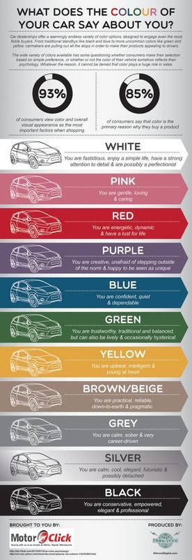 อยากรู้ไหม สีรถที่ใช้บอกอะไรเกี่ยวกับเจ้าของได้บ้าง