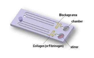 platelet function test anysis