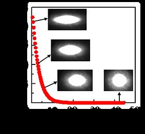 rheomeditech rheoscan