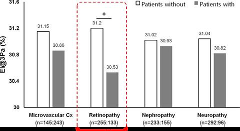 rheomeditech diabetic retinopathy early diagnosis rheoscan