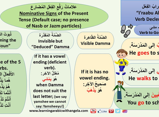 The Present Tense and Moods in Arabic Language