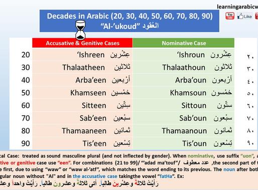 Numbers in Arabic Grammar (20 Onwards)