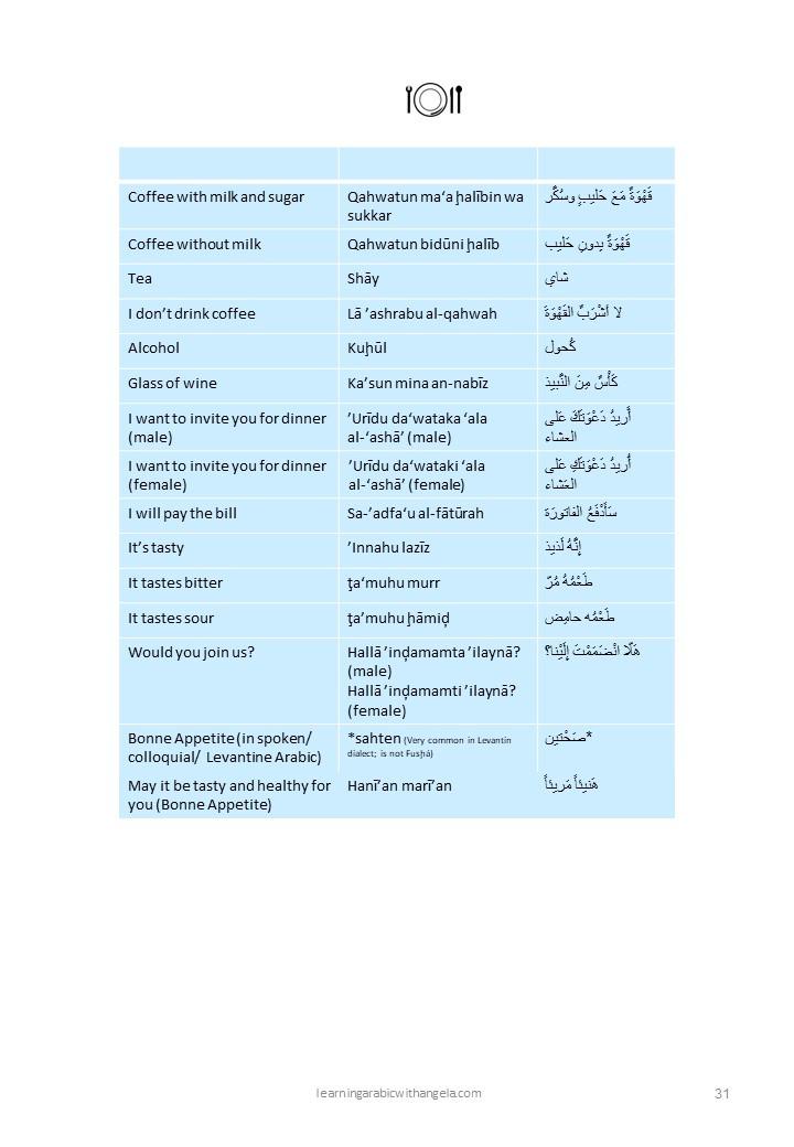 food in Arabic
