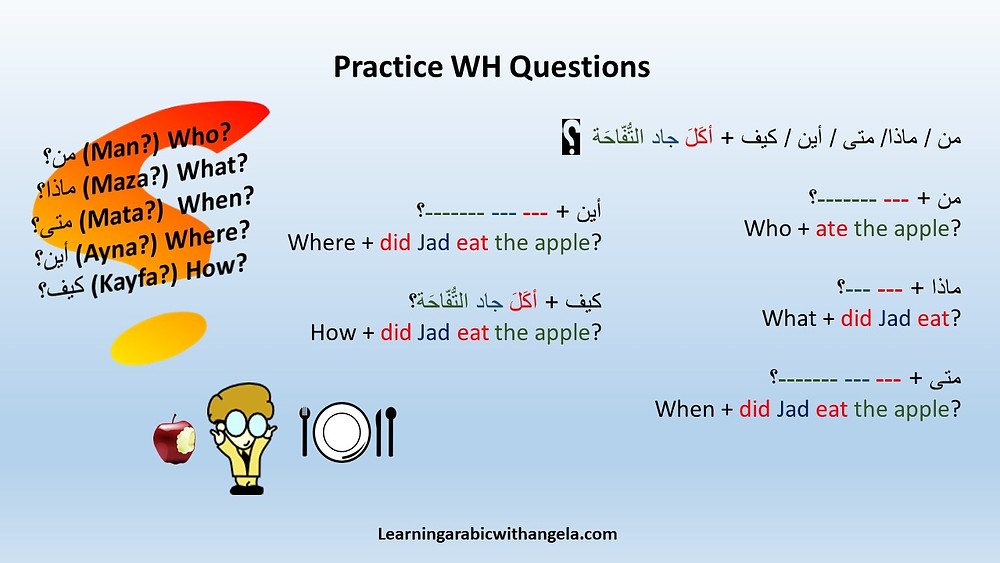 Practice WH Questions in Arabic Language