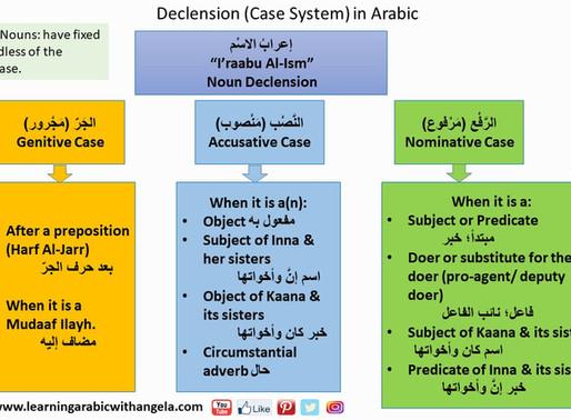 Noun Declension in Arabic