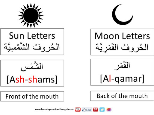 Definite and Indefinite Nouns, & Sun and Moon Letters in Arabic
