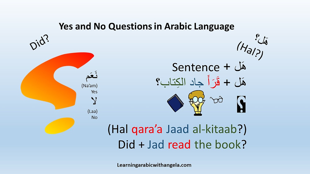 Yes and No Questions in Arabic language