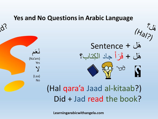 How to Ask Questions in Arabic? Beginners Lesson