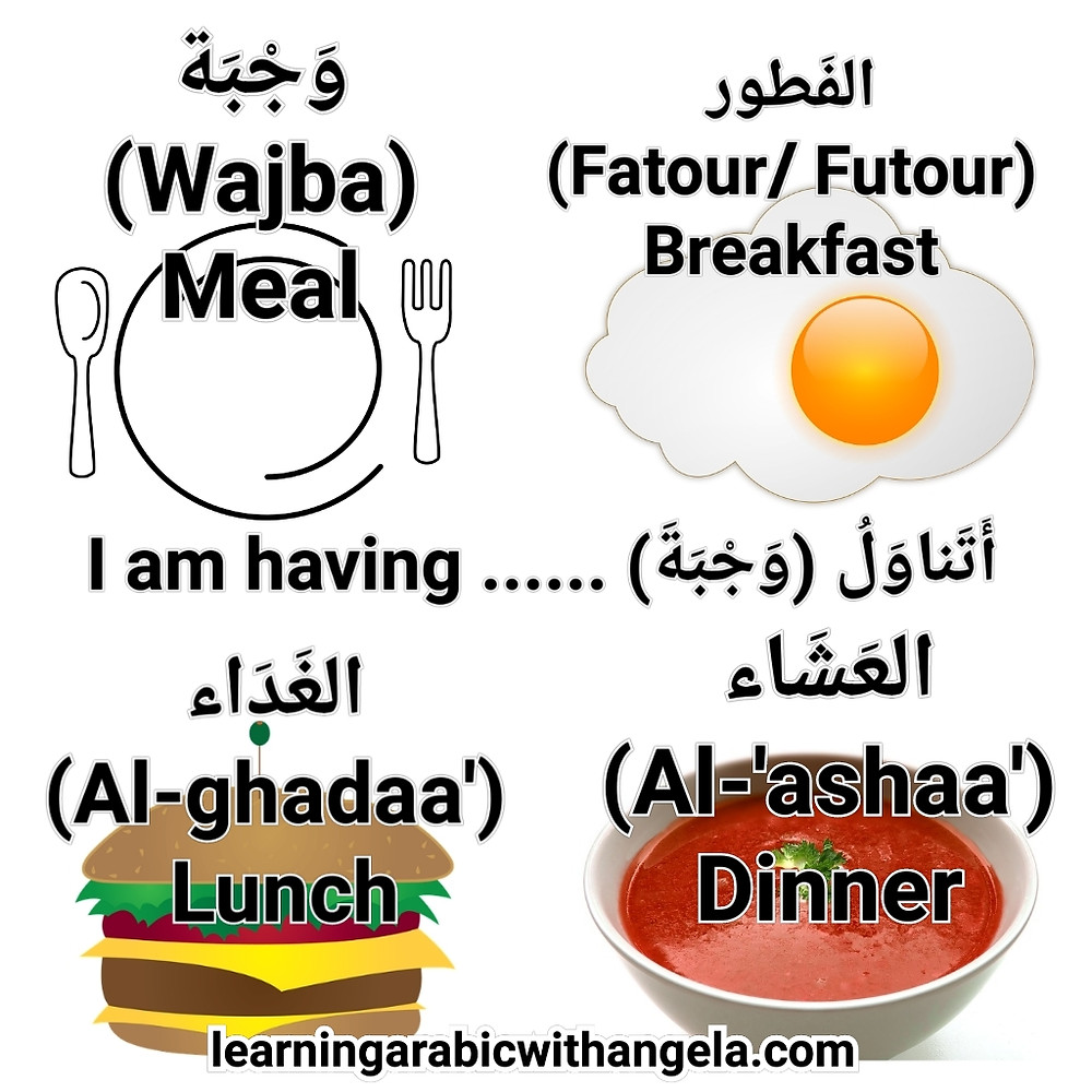 The three main meals in Arabic