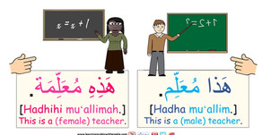 Demonstratives in Arabic