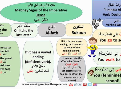 The Imperative Tense  in Arabic Language