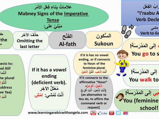 The Imperative Tense  in Arabic Language