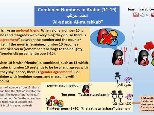 Numbers in Arabic Grammar (Combined Numbers 11-19)