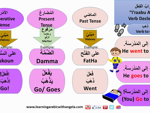 The Past Tense in Arabic Language