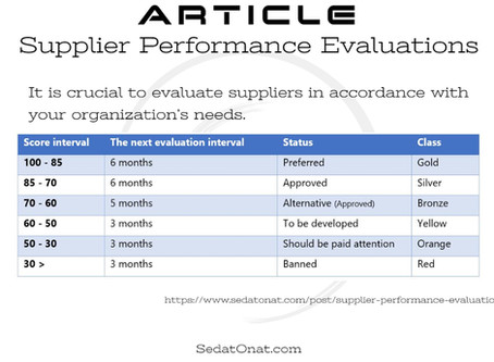 Supplier Performance Evaluations