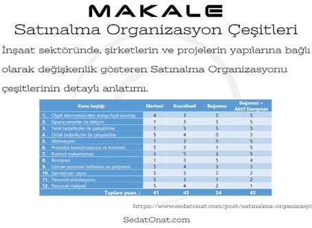 Satınalma Organizasyonu Çeşitleri