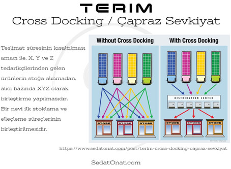 Terim - Cross Docking / Çapraz Sevkiyat