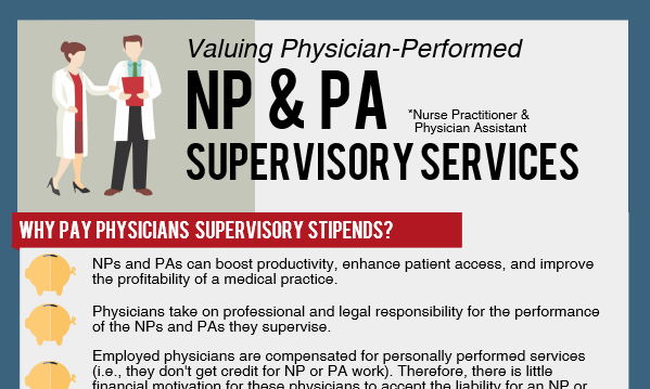 Valuing Physician Performed Np Pa Supervisory Services