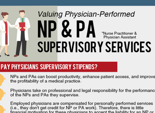 Valuing Physician-Performed NP & PA Supervisory Services