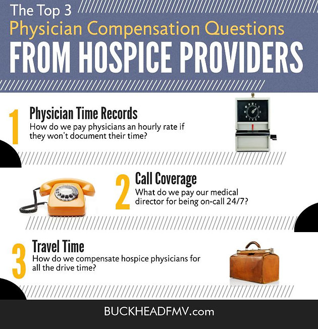 The Top 3 Physician Compensation Questions From Hospice