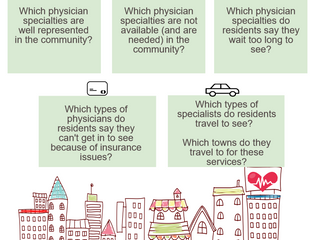 Hospitals...Consider Asking these Physician-Related Questions During Your Next Community Health Need