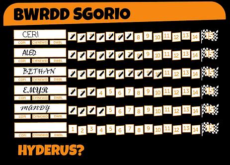 Bwrdd 7.png