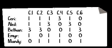 Welsh - paper scoreboard.png