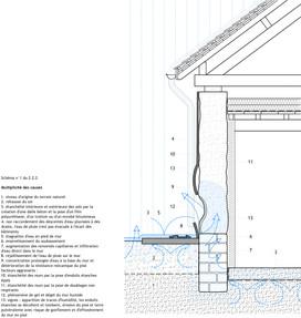 PH_Multiplicité_de_causes.jpg