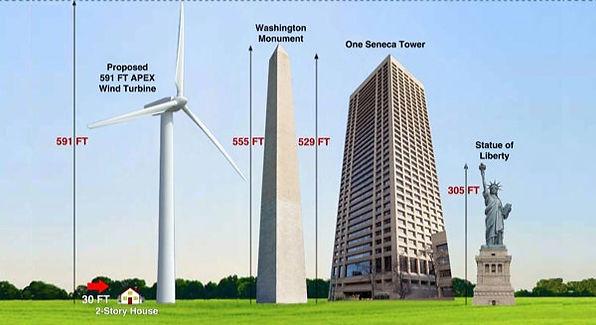 APEX-Industrial-Wind-Turbine-Comparison-